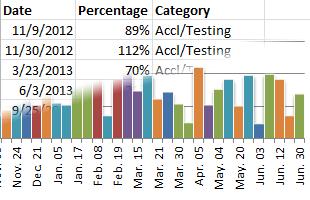 Multi-Series Chart Lead