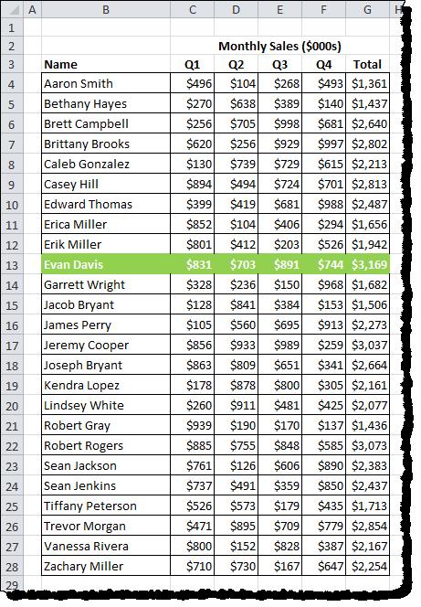 New Quarter Data Highlighted