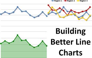 Better Line Chart Lead
