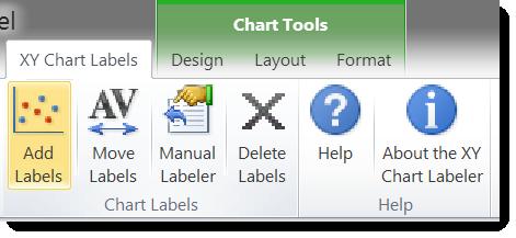 Chart Labeler
