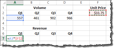 Simple absolute reference example for normal Excel cells.