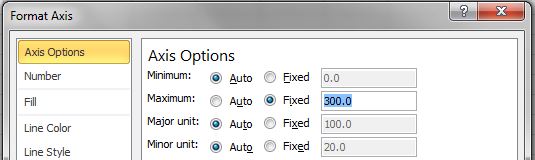 Axis Options Maximum Fixed
