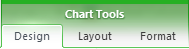 Design Menu from Chart Tools Group