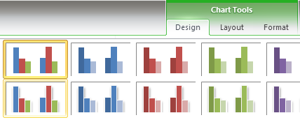 Chart Design Select