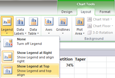 Chart Legend Menu