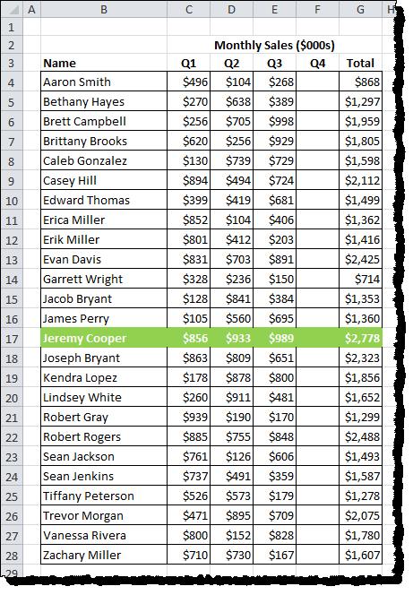 Highlighted Data Set