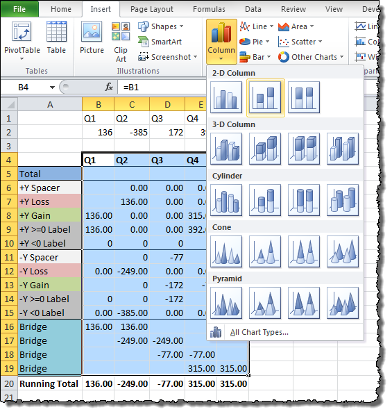 How To Create Waterfall Charts In Excel Excel Tactics