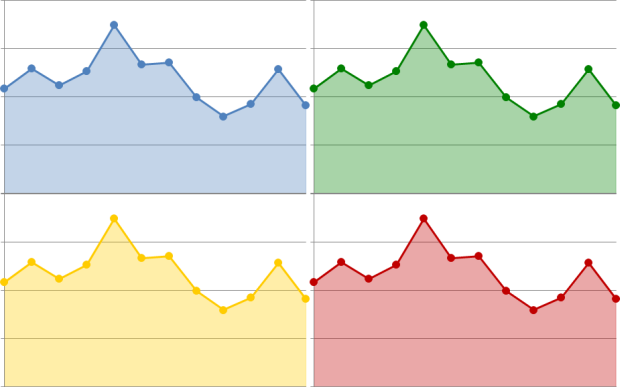 Chart Color Options