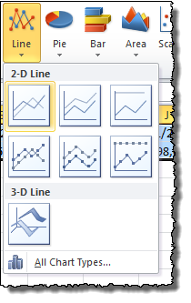 how to make excel graphs look professional