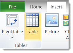 Data Table