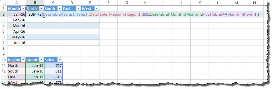 Example of locked (absolute) column and row references in an Excel data table.