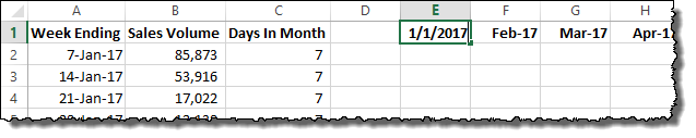 How to Convert Weekly Data into Monthly Data in Excel - Excel Tactics